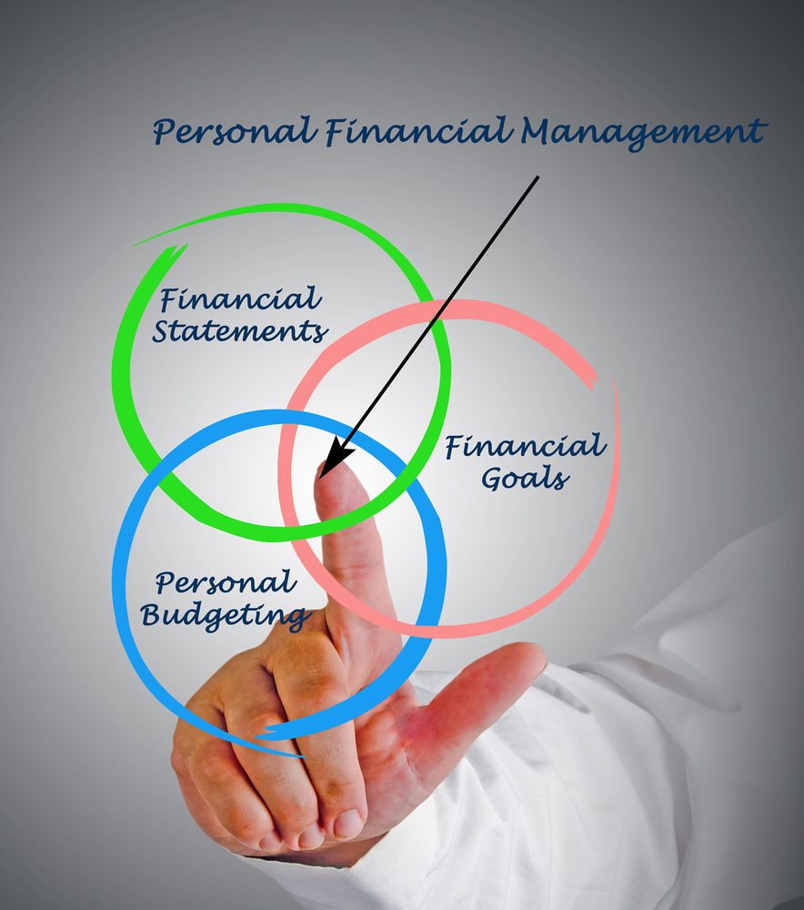 finance mgmt Innovative financial management inc was founded by michael cecere in 2004,  out of a need to provide investment management and planning learn more.